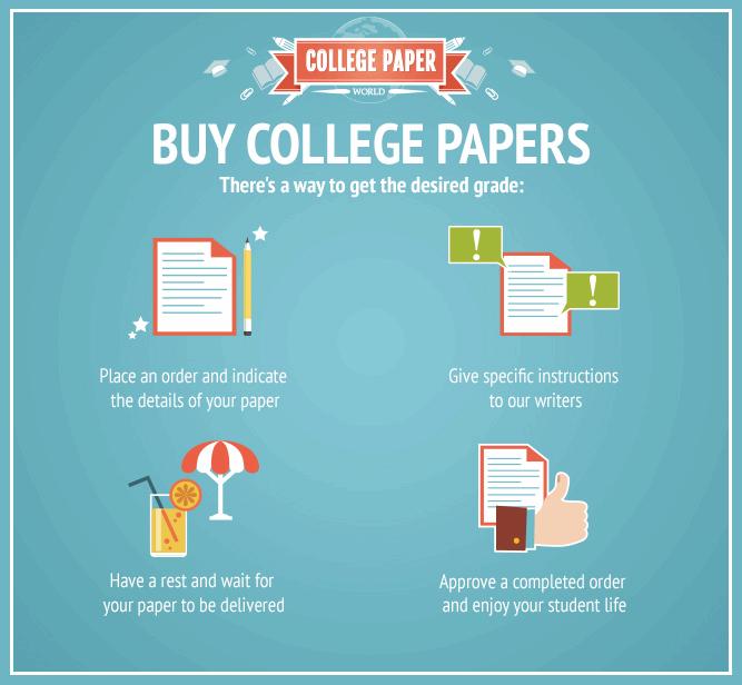 Order buy essay online