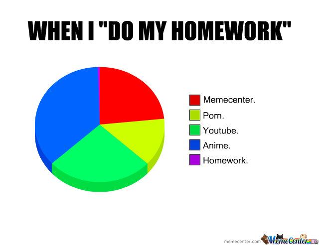 I need someone to do my physics homework