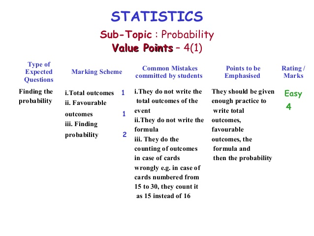 Questions for statistics project - The Writing Center